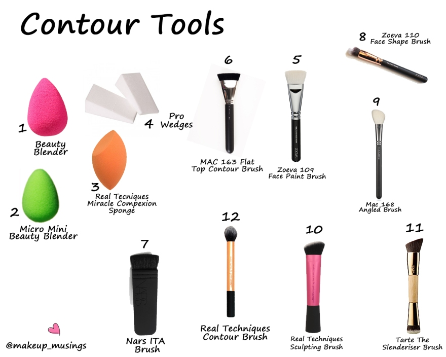 contour-tools1